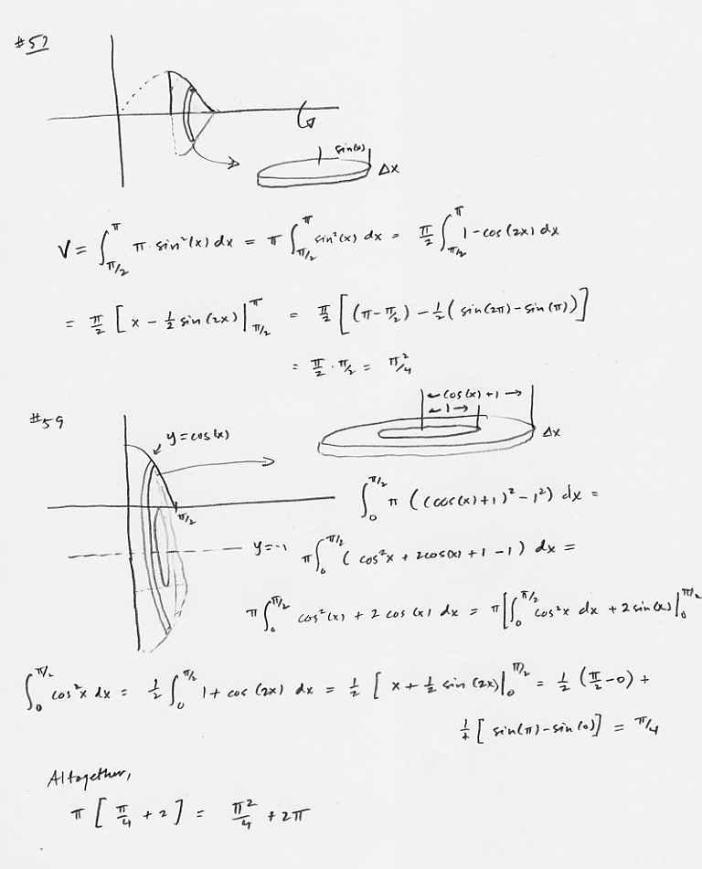 Calculus Notes